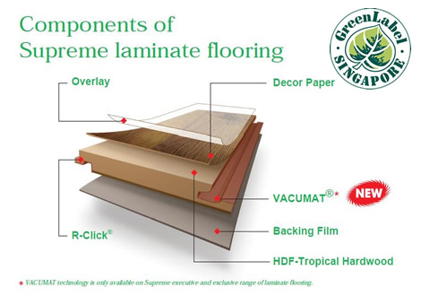 Supreme Floor  laminate flooring